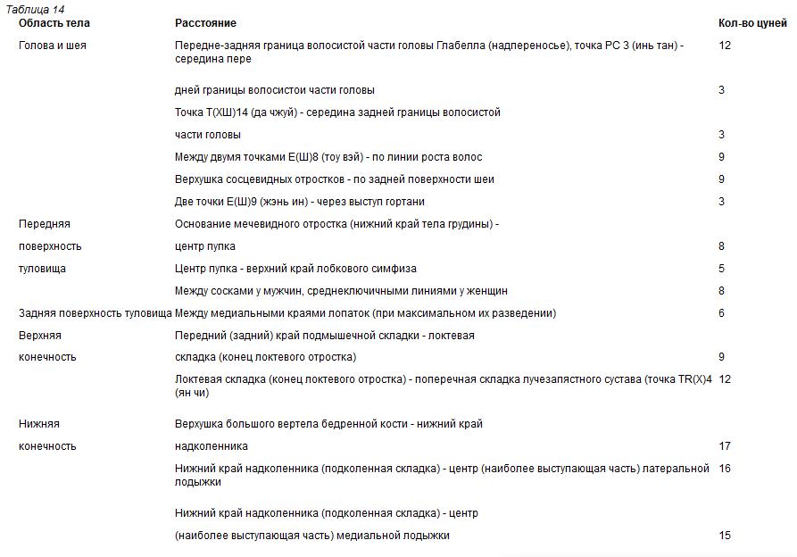 Screenshot-2018-6-18 ОСНОВНЫЕ МЕТОДЫ СОЧЕТАННОЙ И КОМБИНИРОВАННОЙ ЛАЗЕРНОЙ ТЕРАПИИ В КОСМЕТОЛОГИИ.png