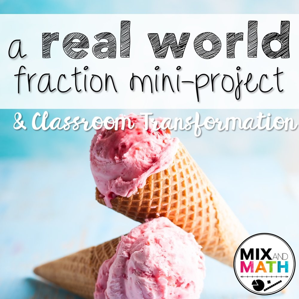 Adding AND SUBTRACTING FRACTIONS - Open up an ice cream shop and practice adding and subtracting fractions with like denominators.