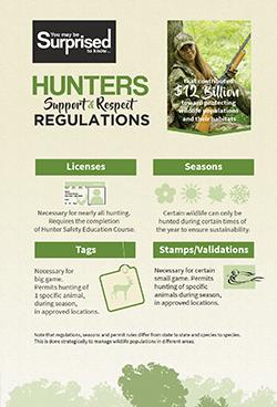 HuntersRegs_250x368.png
