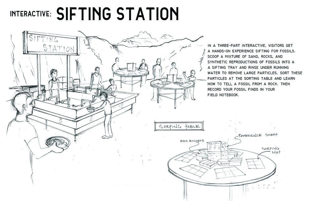 Sifting Station copy.jpg