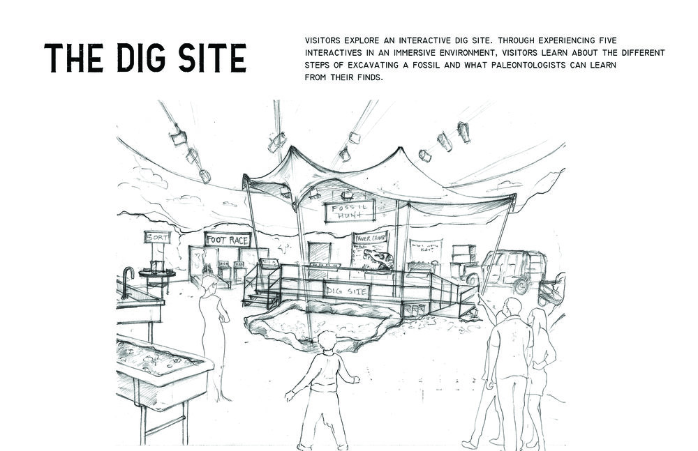 the dig site copy.jpg