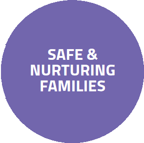 Safe and Nurturing Families Button.png