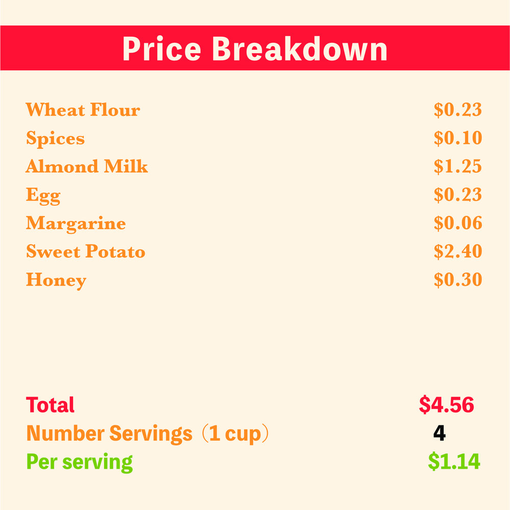 Price Break Down Honey Wheat Pancakes Sweet Potato Puree.jpg