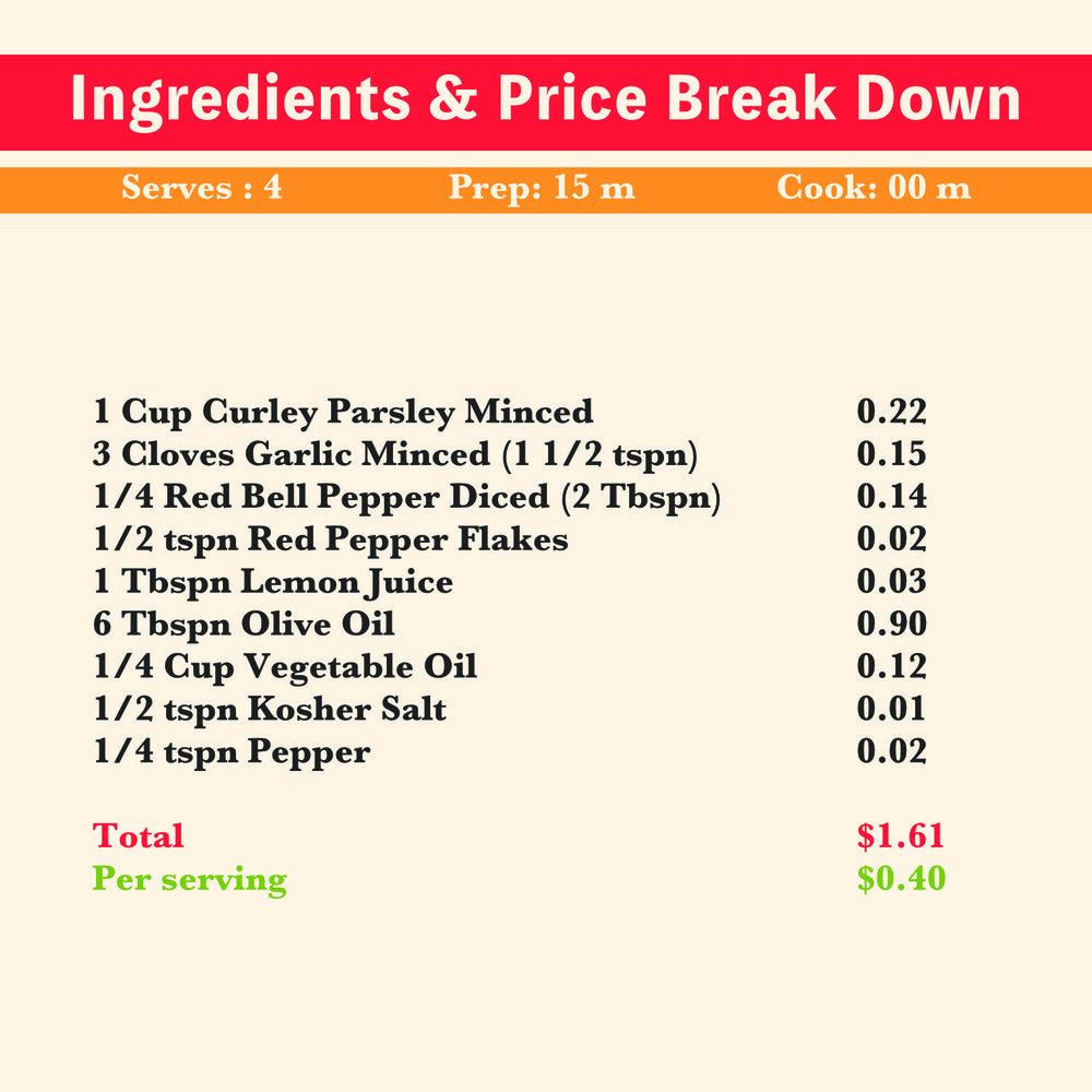 Chimichurrri Sauce Price Breakdown