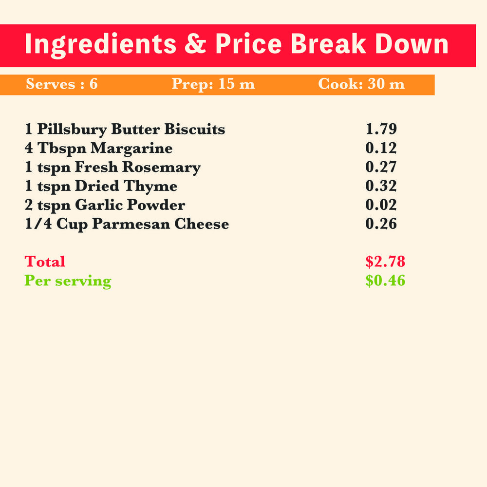 Garlic Monkey Bread ingredients and price breakdown
