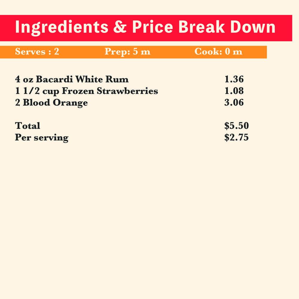 Strawberry Daiquiri cocktail recipe price breakdown