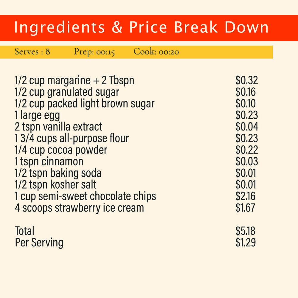 Ingredients Price Breakdown.jpg