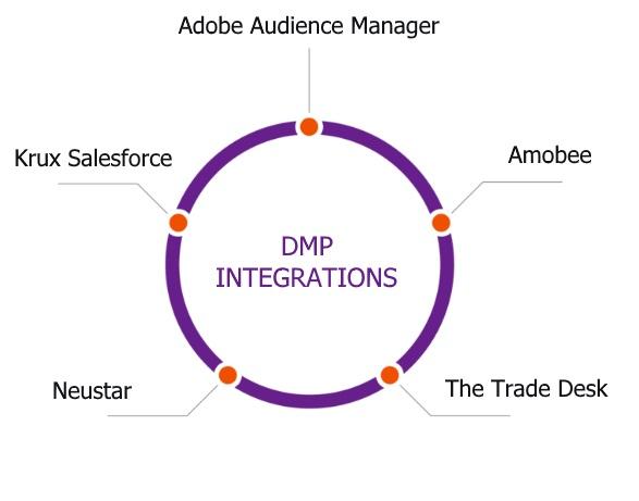 DMPs.jpg