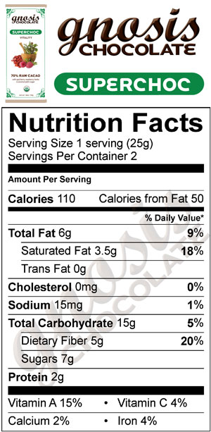SuperChoc-Nutrition-Facts.jpg