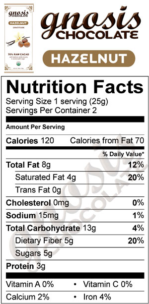Hazelnut-Nutrition-Facts.jpg