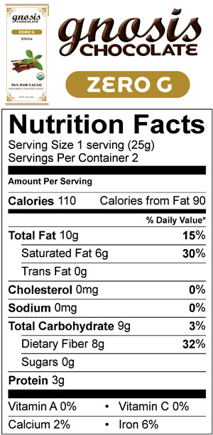 Zero-G-Nutrition-Facts.jpg