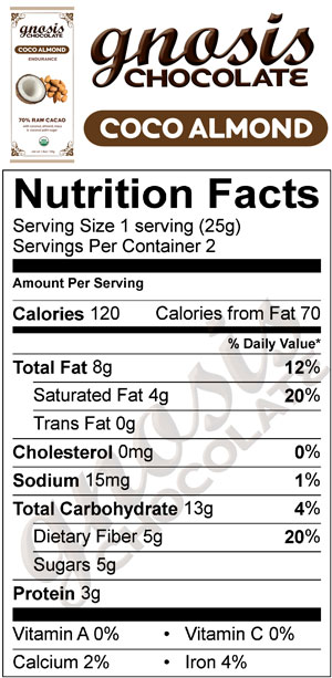 Coco-Almond-Nutrition-Facts.jpg