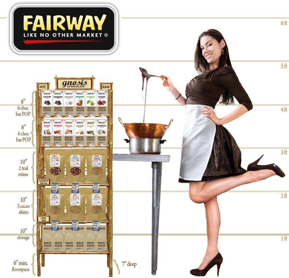 Gnosis-Fairway-Display.jpg