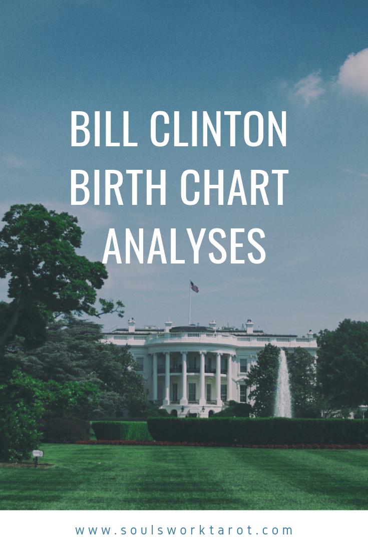 Bill Clinton birth chart.png