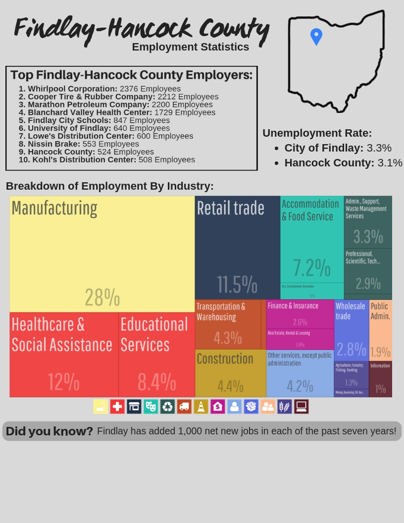 EmploymentOpportunities.jpg
