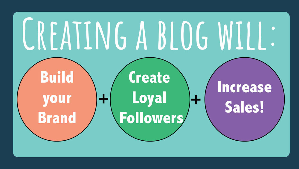 4 easy steps freelancers need to start their blog today. Blog infographic creating a blog