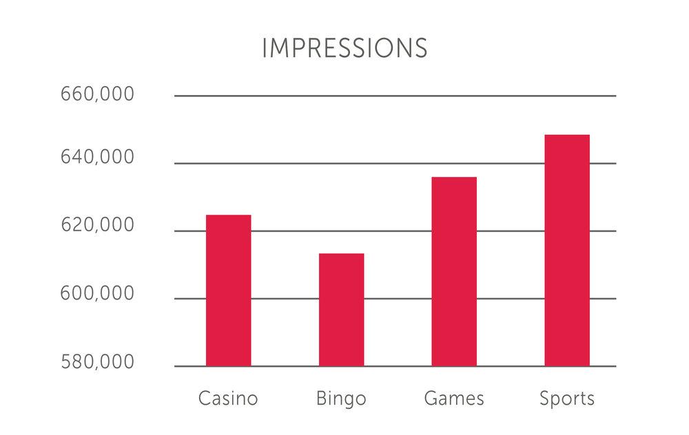 ctm-impressions-gaming.jpg