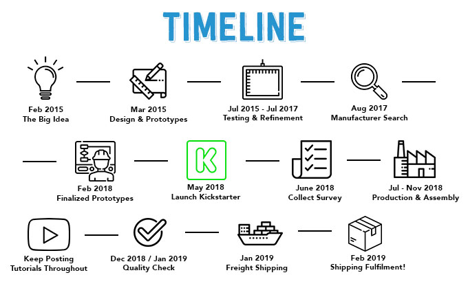 Timeline KS updated 2.jpg