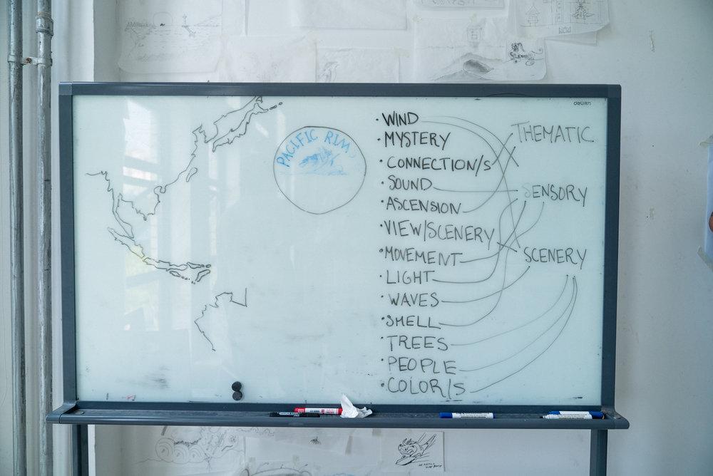 Condensing Ideas Collectively