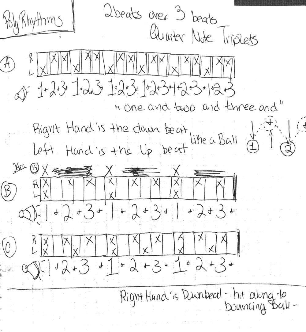 Musix Tubs Exploration Sketches