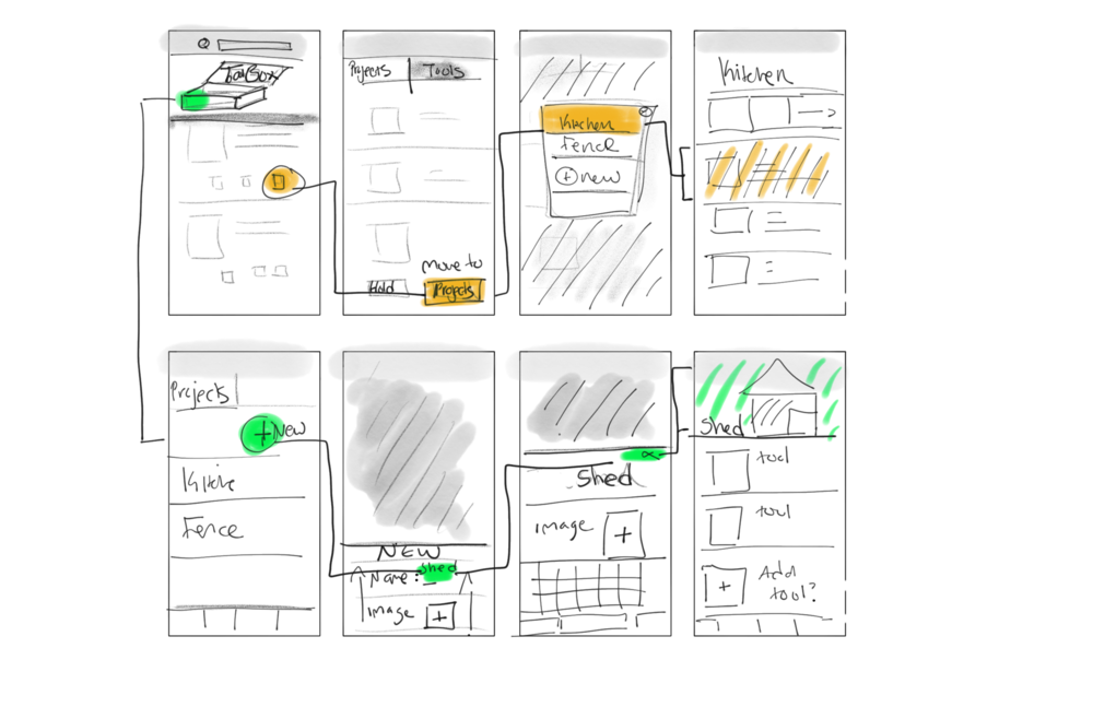 Tool Library Wireframes.png
