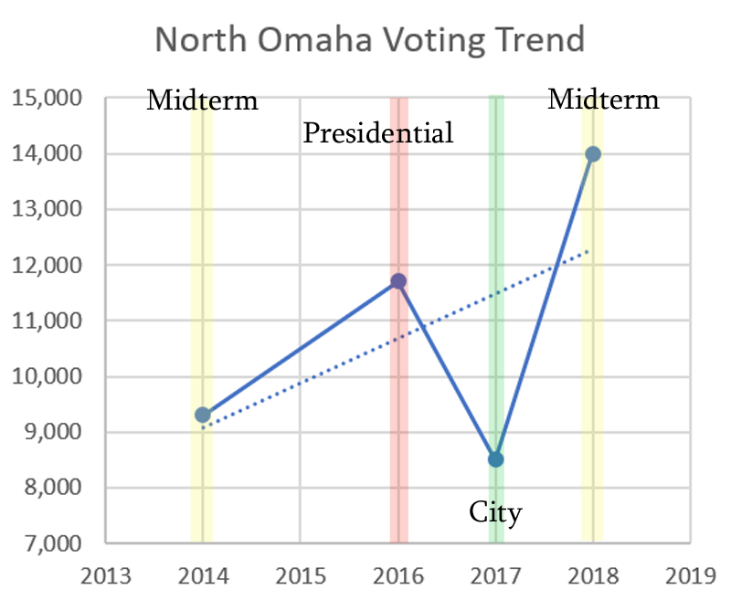 Election Trend.png