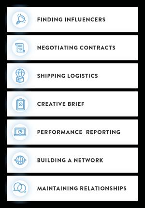 Services_NetworkREationships_BuildRelationships.png