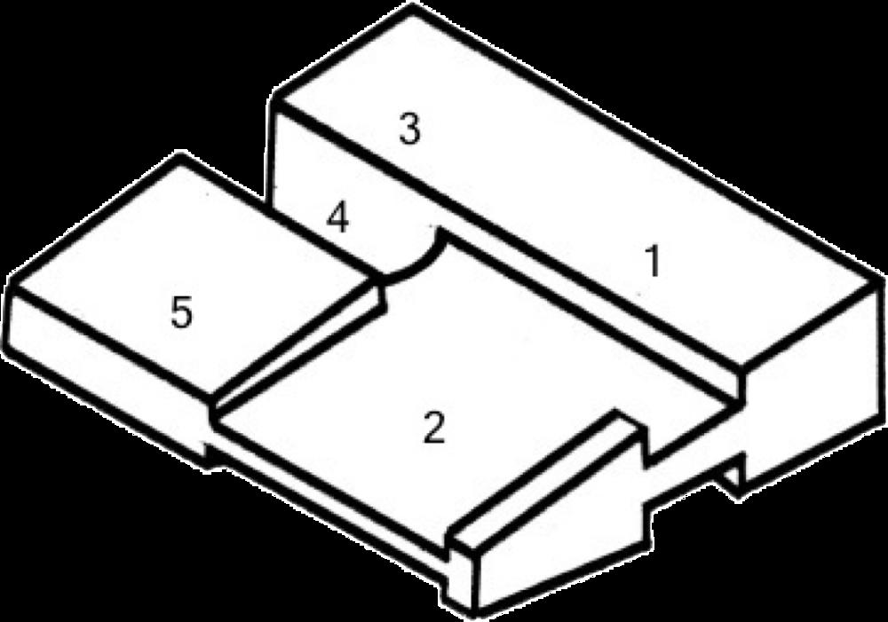 pillow-diagram-1024x718.png
