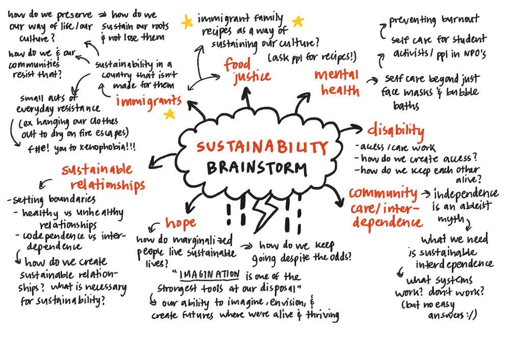 1 brainstorm.jpg
