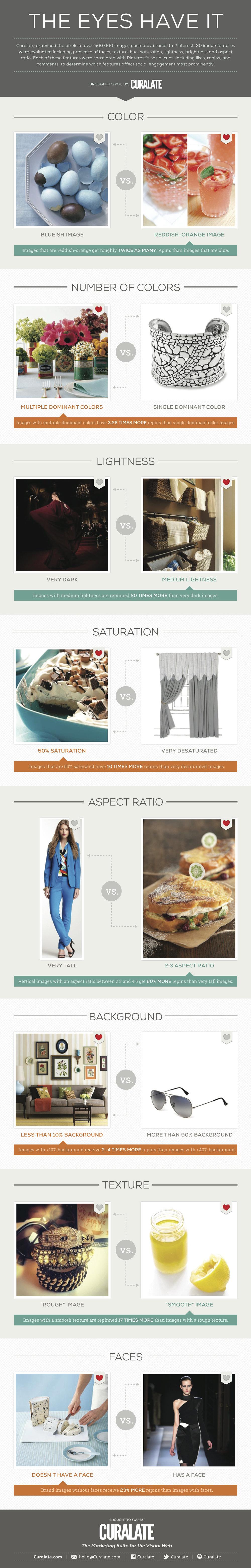 Infografía creada por Curalate.com