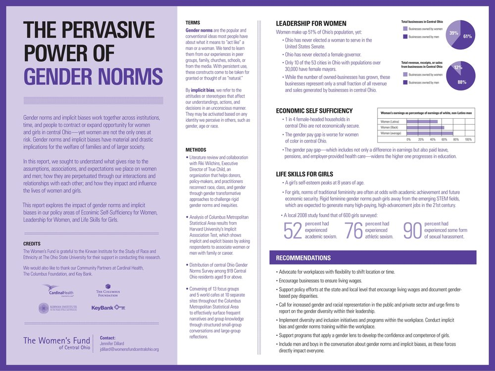 160816 WFCO Pervasive Power of Gender Norms Poster (Final).jpg