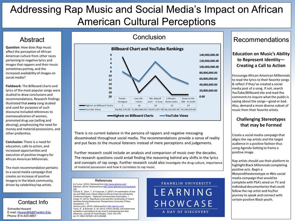 Franklin Learning Showcase Poster.jpg