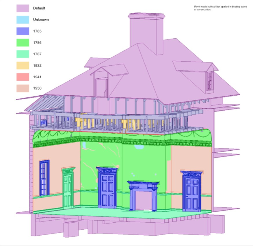 Revit model of Mount Vernon showing eras of construction coded by color. Courtesy Quinn Evans Architects.