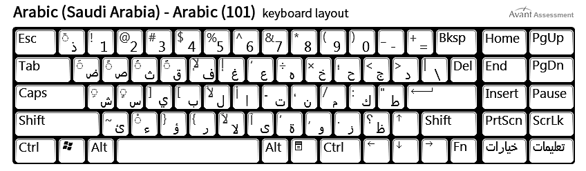 arabic-saudi-arabia-arabic-101-keyboard-layout-2.png