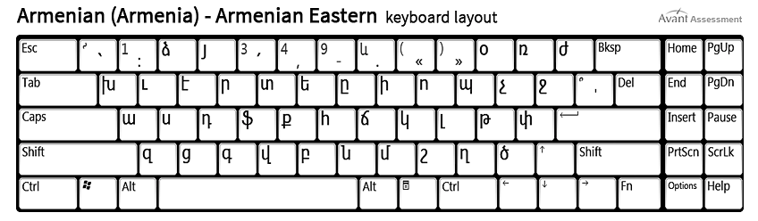 writing-input-guide-windows7-armenian-armenia-armenian-eastern-keyboard-layout.png
