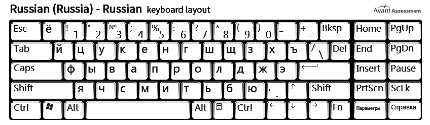 russia-russian-russia-keyboard-layout-2.png