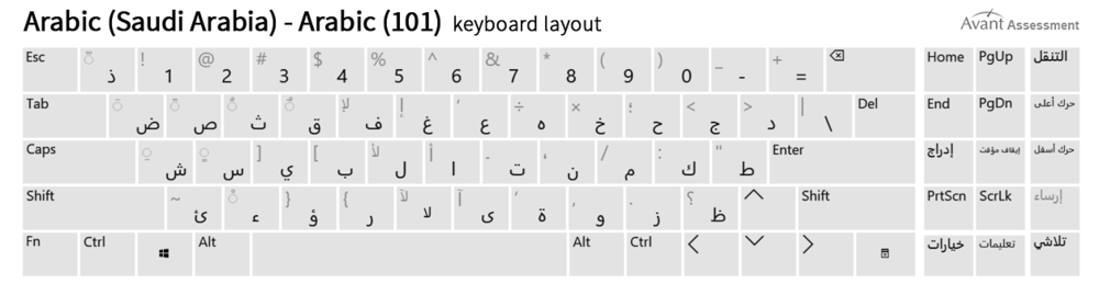 windows10-arabic-keyboard-layout.png