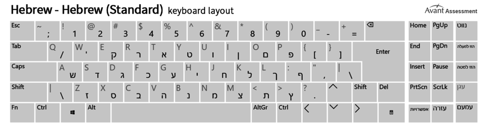 windows10-hebrew-keyboard-layout.png