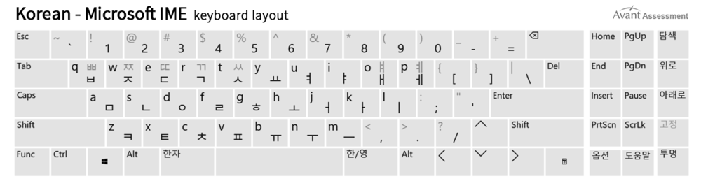 windows10-korean-keyboard-layout.png