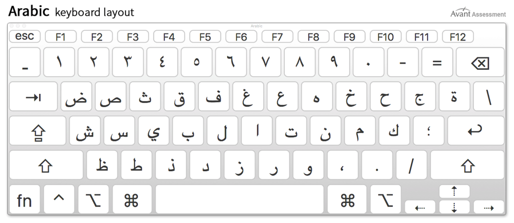 macintosh-writing-input-guide-arabic-keyboard-layout-2.png