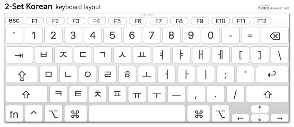 macintosh-writing-input-guide-korean-keyboard-layout-3.png