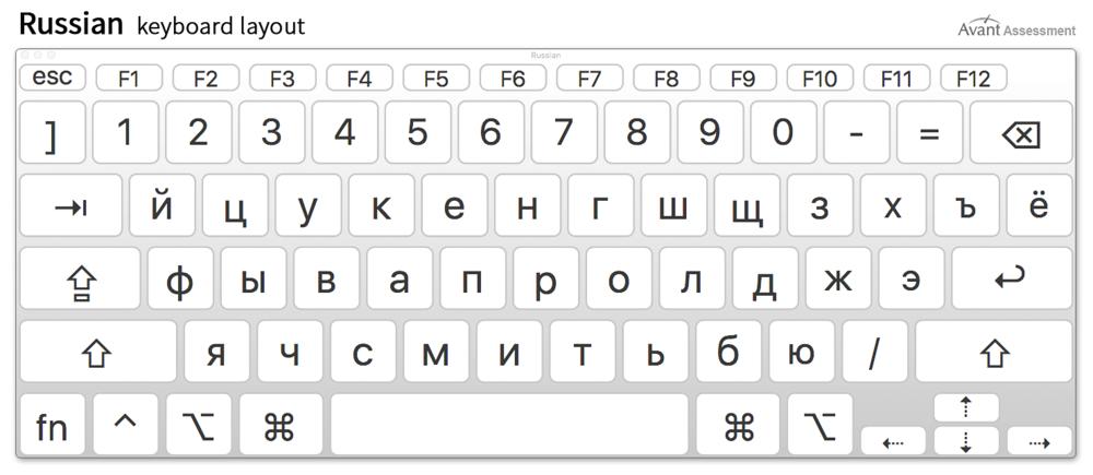 macintosh-writing-input-guide-russian-keyboard-layout-2.png