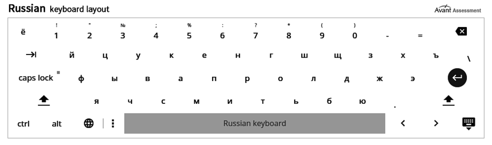 chrome-writing-input-guide-russian-keyboard-layout-2.png