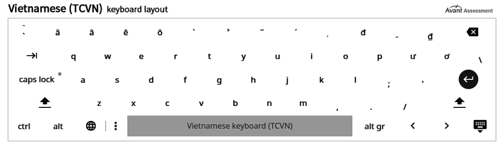 chrome-writing-input-guide-vietnamese-keyboard-layout-2.png