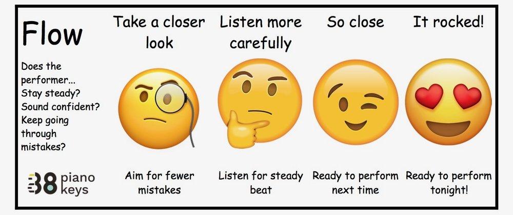 Performance-Emojis-2.jpg