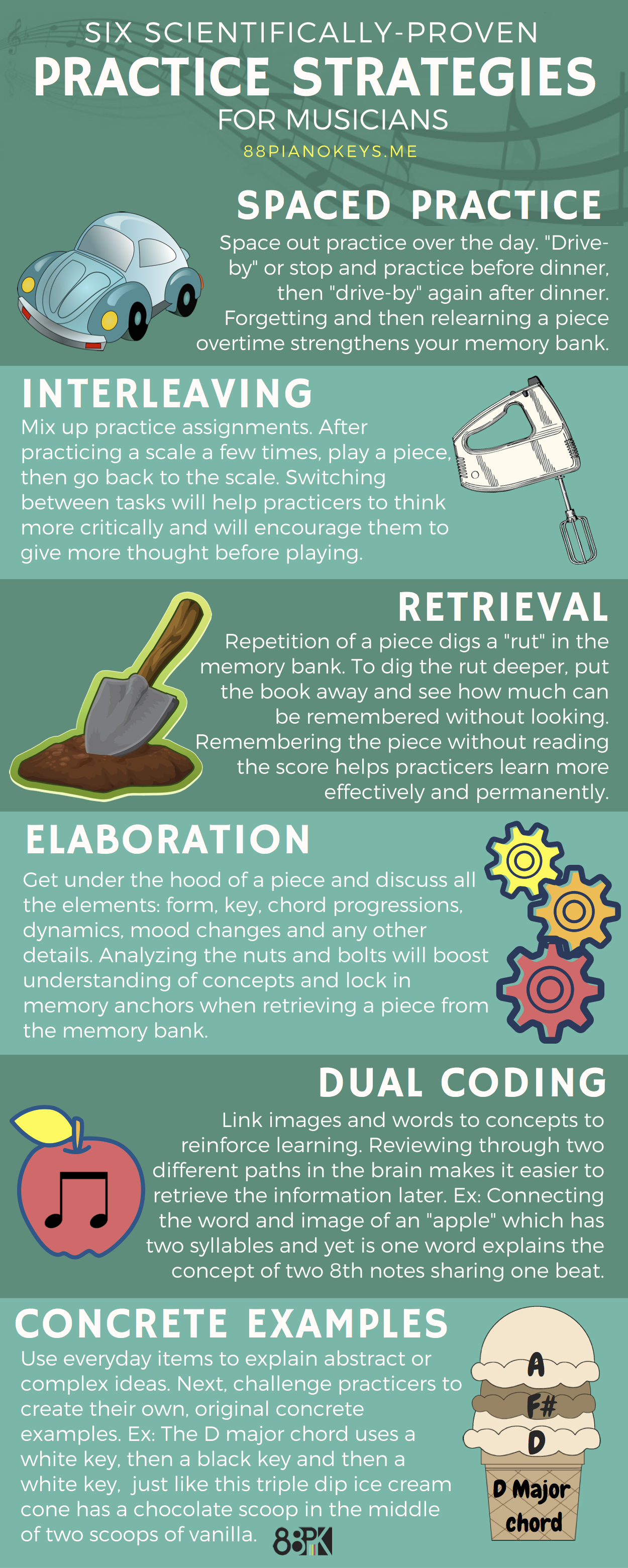 practice-strategy-infographic