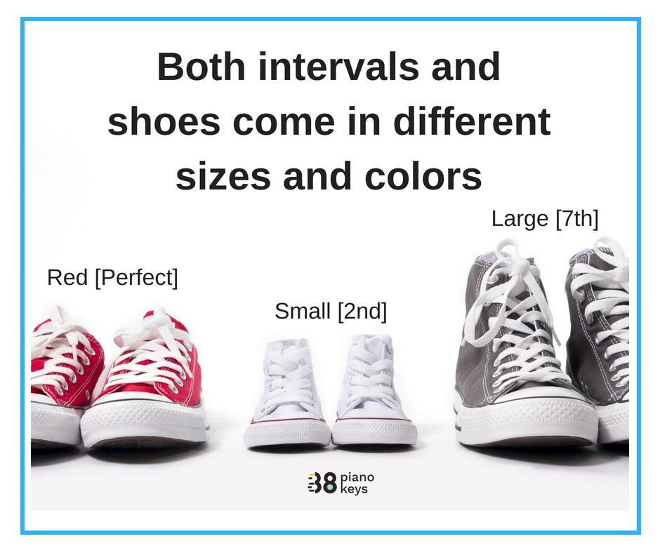 Understanding-Intervals-1.png