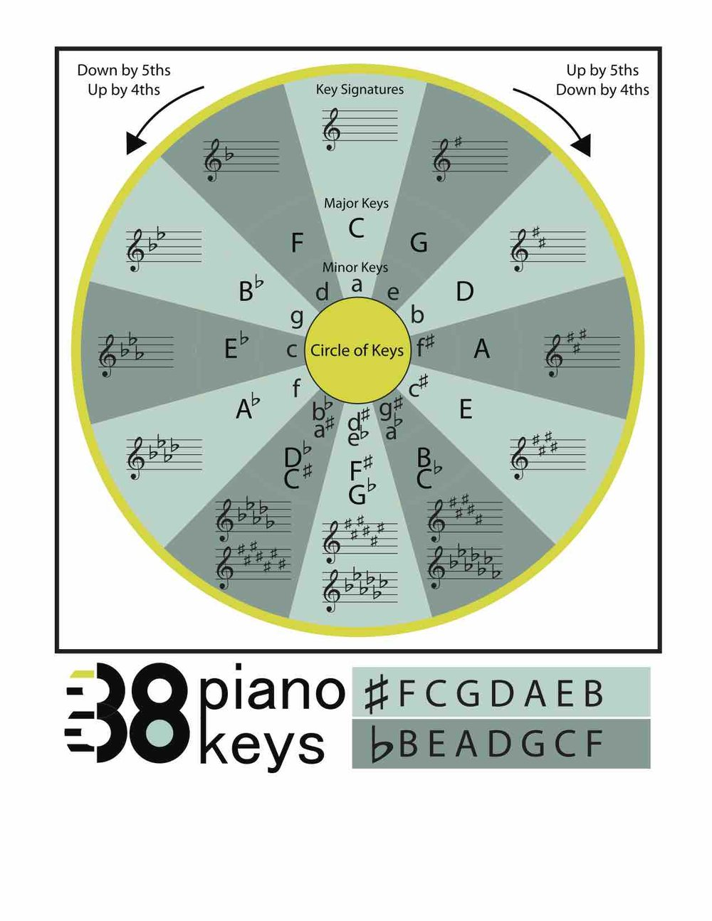 Circle-of-Keys-Large.jpg