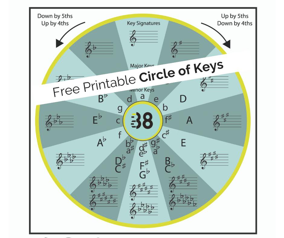 Circle-of-Keys.png