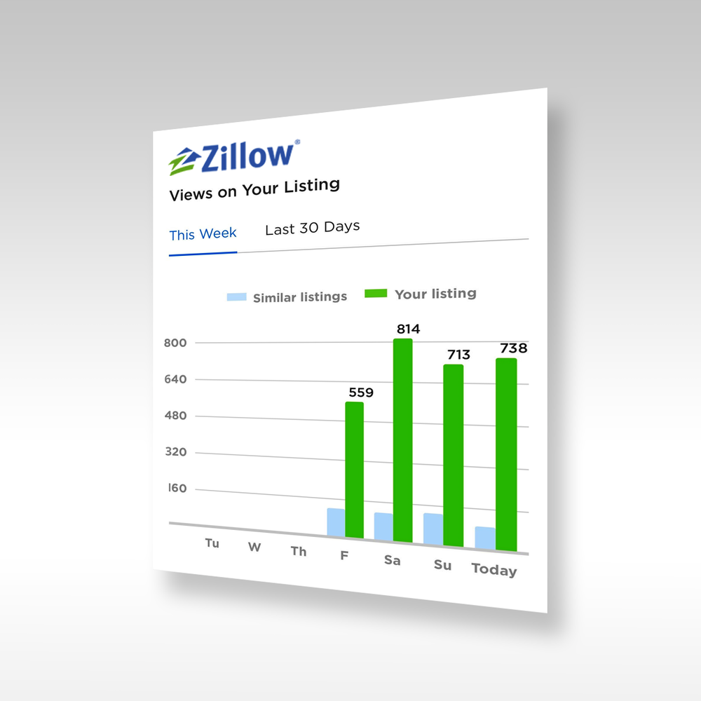 zillowlistingmarketing.png